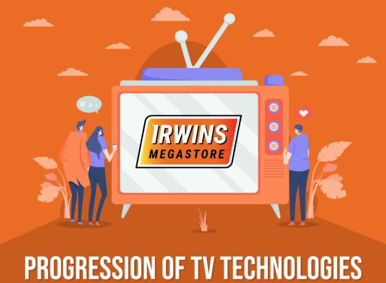 Progression of TV Technologies [Infographic]